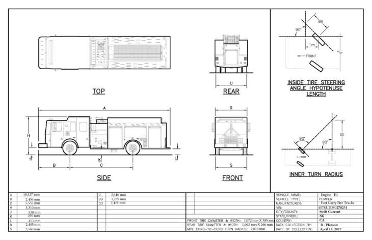 IAFC worksheet - pumper - E3